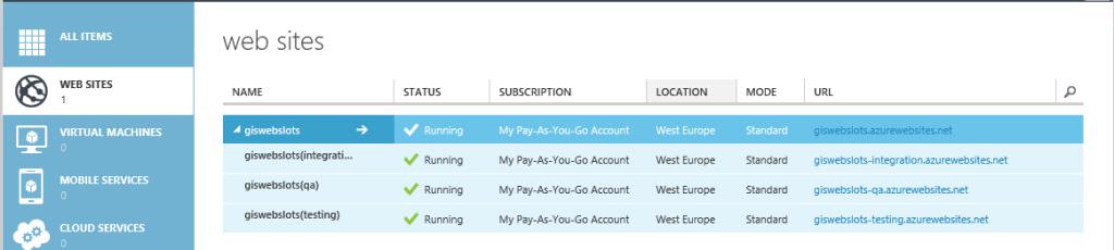 web sites slots