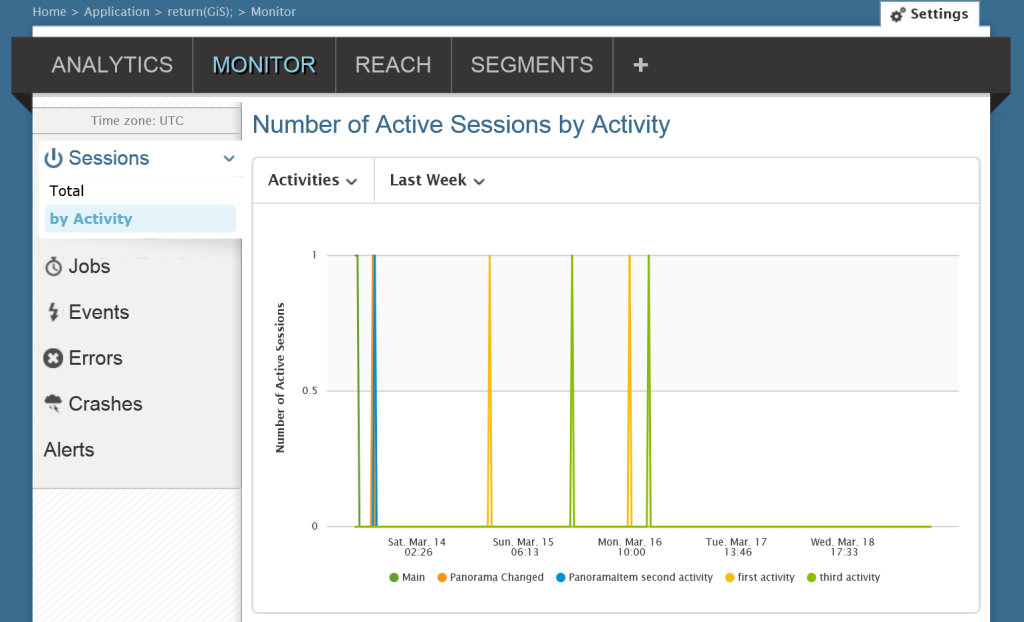 Mobile Engagement - Monitor - Sessions by Activity