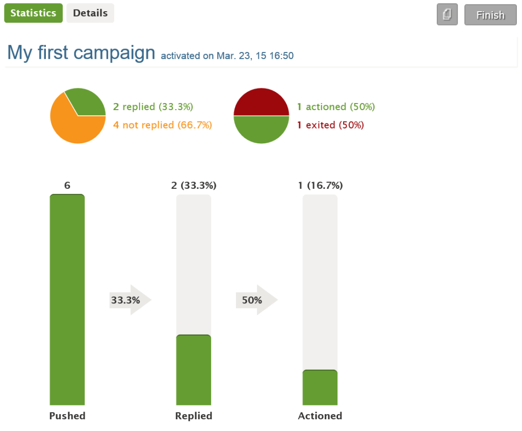 Mobile Engagement - My first campaign - Statistics