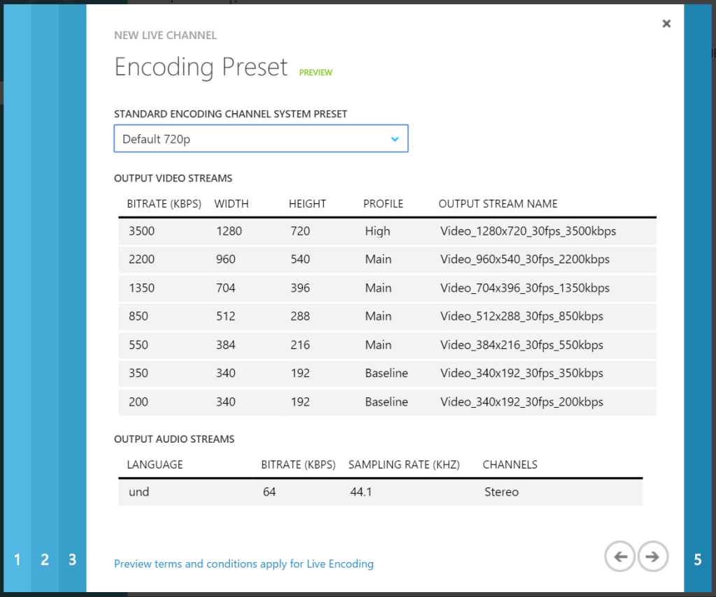 AMS - Encoding Preset