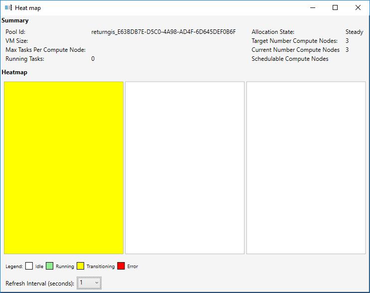 Azure Batch - Heatmap