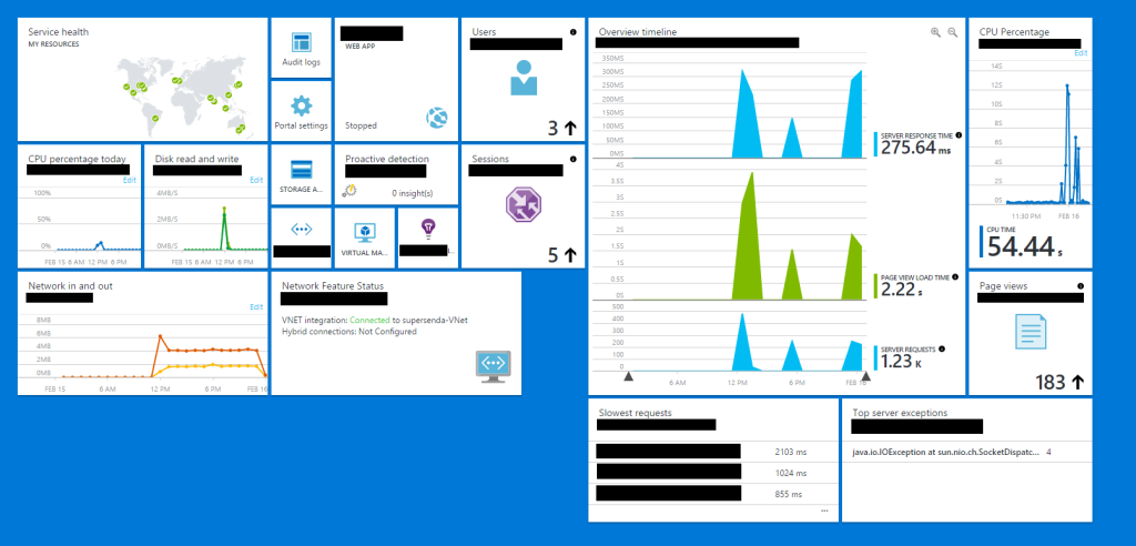 Application Insights - Azure portal - Dashboard