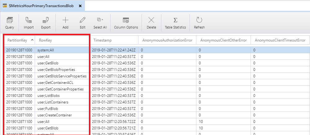 Ejemplo de Partition Key y Row Key en una tabla de Azure Storage.PNG